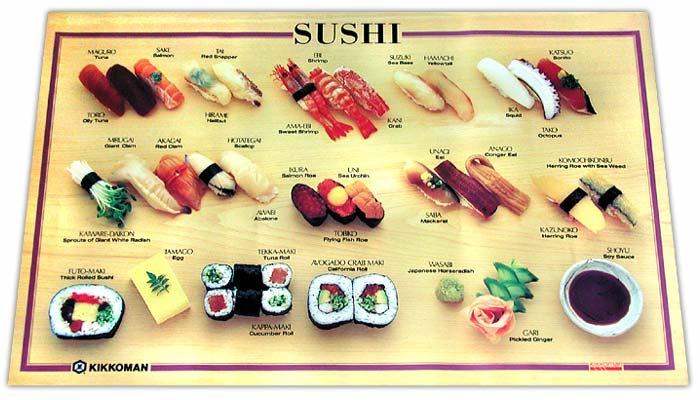 Sushi perspective